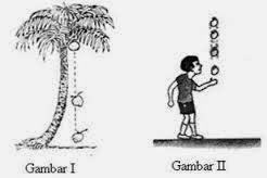Gerak Lurus dan gerak parabola