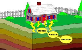 Radiasi gas radon