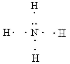 Struktur leuwis ion ammonium